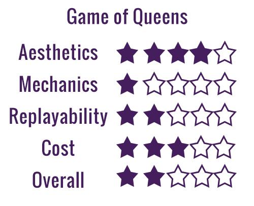 queens-rating.jpg