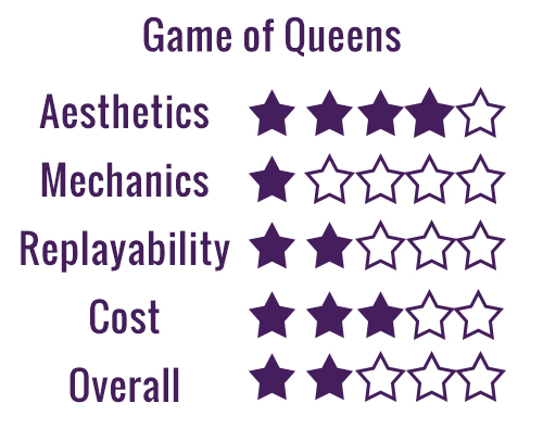 queens-rating.jpg