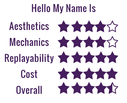 hello-my-name-is-rating