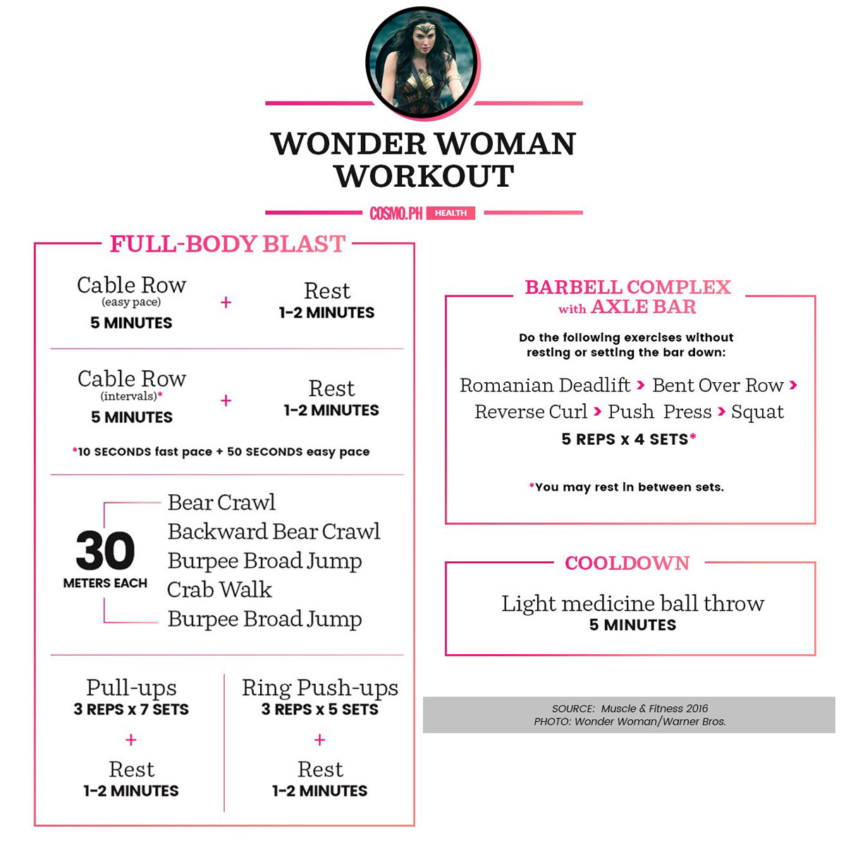 ww-workout